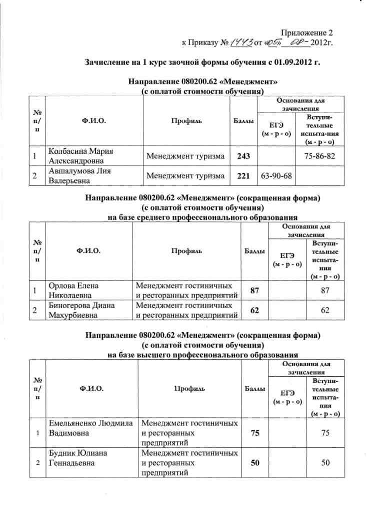 виктория агаркова диетолог
